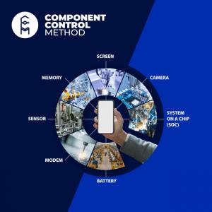 Component Control Method